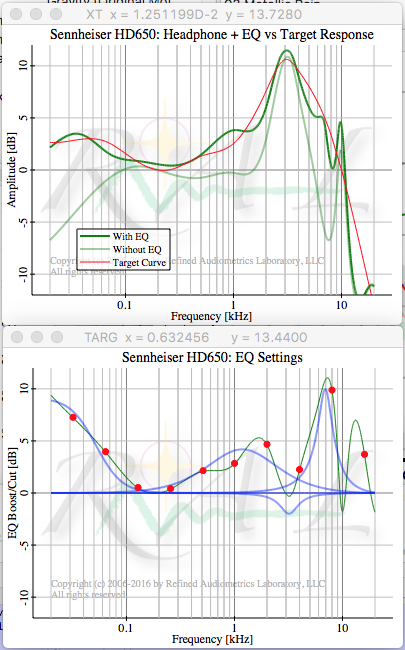 10 band EQ to achieve Harman Target Curve? : headphones