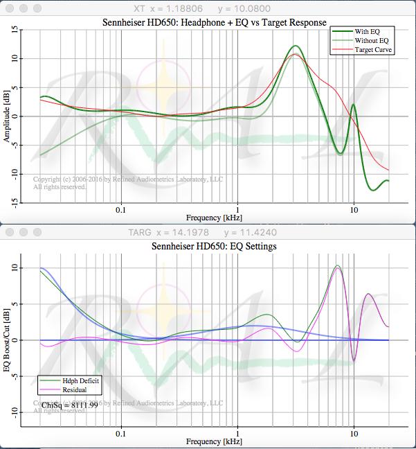 Crescendo & Headphone EQ – Refined Audiometrics Laboratory